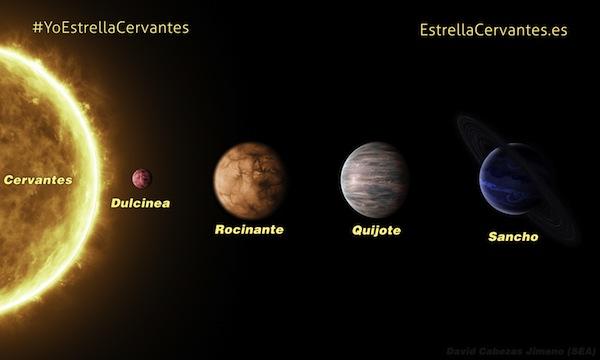 http://www.sea-astronomia.es/drupal/sites/default/files/archivos/Impresion_Artistica_EstrellaCervantes_con_nombres%20600.jpg